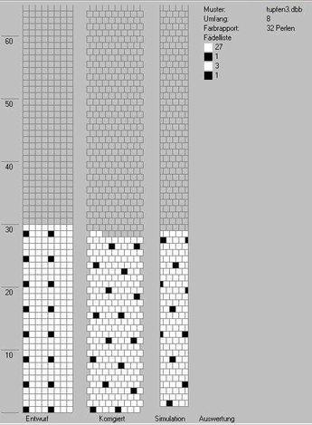 Schlauchketten Häkeln Musterbibliothek Diamondjk