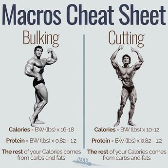 MACROS CHEAT SHEET FOR BULKING AND CUTTING by @jmaxfitness - You want to bulk or you want to cut? Here are the macros you need to be eating. - The truth is the process is very similar. Get a minimum protein of 0.82/lb so if you're 200lbs that's 164g of protein per day. It doesn't matter if you're bulking or cutting you will still have a minimum protein requirement. - In fact the only thing that changes is HOW MUCH food you eat. Want to bulk? Eat more. What to cut? Eat less. The formula is simple