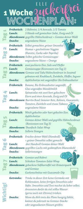1 Woche zuckerfrei: So klappt's garantiert #Detoxfoods #HealtySmoothies&Juice