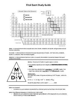 Study Guide: Final Exam 2012