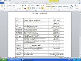 How to Make a Genealogy Time Line