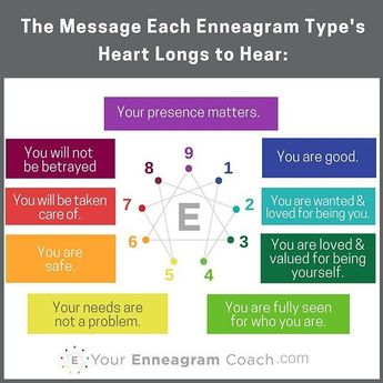 enneagram matchmaking