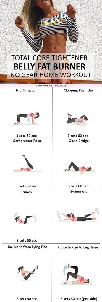 ? Total Core Tightener - This Deep Fat Melter Really Works!