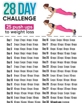 14 Day Challenge for Weight Loss - #Challenge #Day #Loss #p