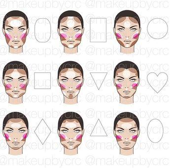 Highlight/Contour/Blush face chart