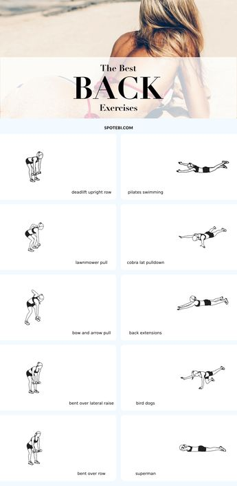 Top 10 Back Exercises For Posture, Tone & Strength