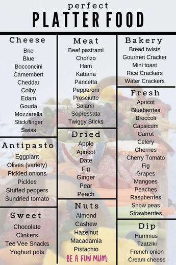 perfect grazing platter food list