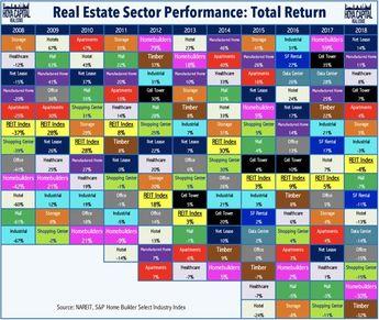 #DataCenter #REITs: Go Big Or Go Home | Seeking Alpha #investing
