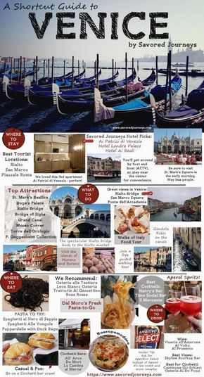 Shortcut Travel Guide to Venice Italy [Infographic]