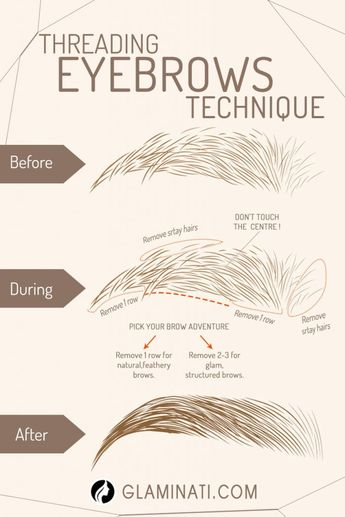 EASY THREADING EYEBROWS TECHNIQUE YOU CAN TRY AT HOME