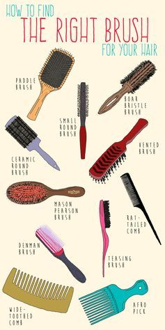 Using the wrong hair brush? Find your perfect match with this guide