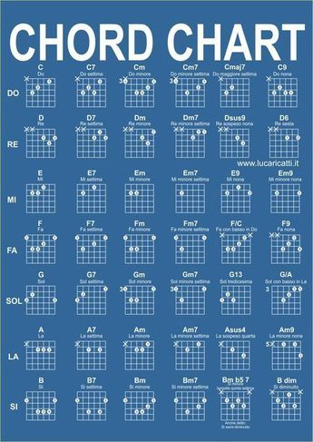 learning guitar ideas 84145 #learningguitarideas #PlayGuitarForBeginners