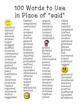 "Add this handy list to student binders or notebooks, your writing station, or even blow it up for a poster! It is meant to be used as a quick reference guide for student writing. It includes a list of synonyms for the often overused word ""said."" There are 4 categorized columns. ..."