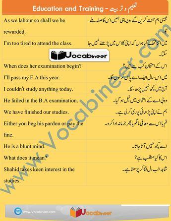 English Dialogues  Urdu to English dialogues  English speak