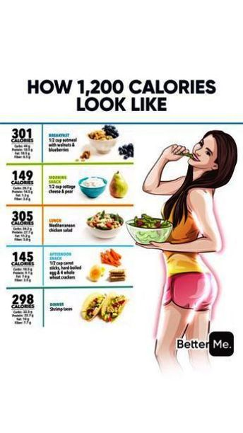 how 1,200 calories look like