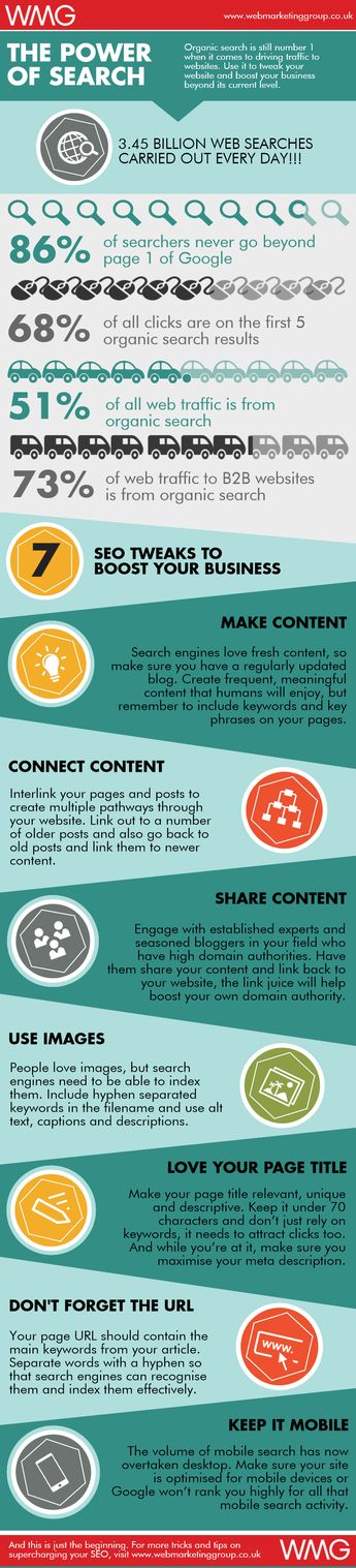 Infographic outlines some quick SEO optimization tips