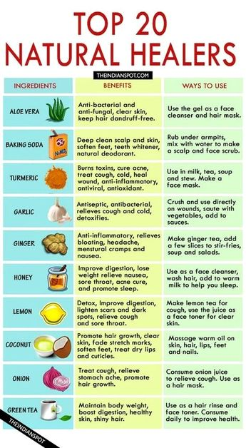 #Natural remedies #diy beauty products