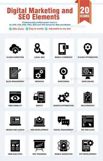 Digital Marketing and SEO Elements