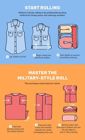 Infographic: Eight Packing Hacks That Will Save You Space In Your Suitcase - DesignTAXI.com