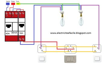 Schema Electrique Double Va Secretstoeating