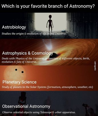 omment 👇 Mine is Astrophysics and Cosmology! #astrophysics #cosmology #astrobiology #science #cosmos #follow #universe #astronomy