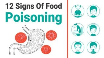 12 Signs Of Food Poisoning