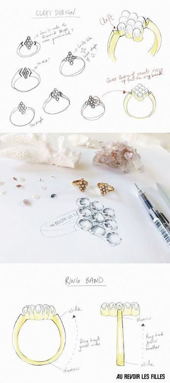 Bijoux – Tendance 2017/2018 : My mother's pearl ring – Jewellery Sketches, Inspiration and Re-designing the Margaret Ring