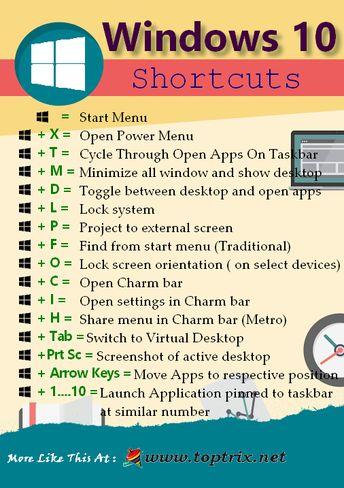 Windows 10 Keyboard Shortcuts And Printable PDF Download | TopTrix