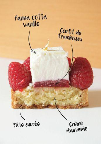 Tartelettes panna cotta framboise vanille - Recette Olivia Pâtisse