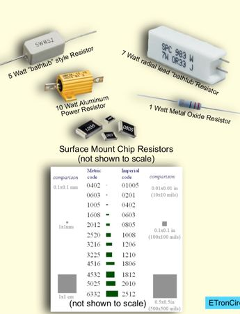 Tub Resistor, Aluminum Resistor, Metal Oxide Resistor, Radial Resistor, Surface Mount Resistor