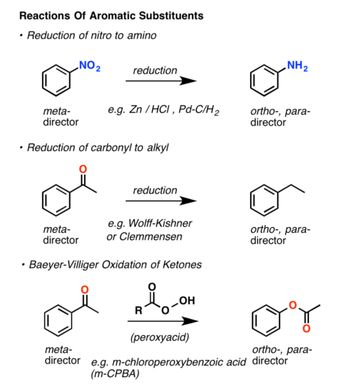 Thionyl Chloride – SOCl2 – for formation of alkyl chlorides