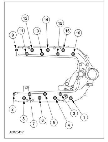Bulletproof Ficm Power Supply Ford 6 0l Diesel