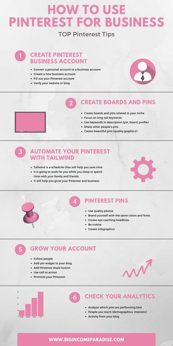 Use Pinterest For Business - Check Out These TOP Pinterest Tips