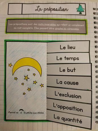 CM1/CM2 • Français • Leçons à manipuler ~