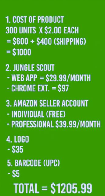 How Much Money Do You Need To Start Amazon FBA?
