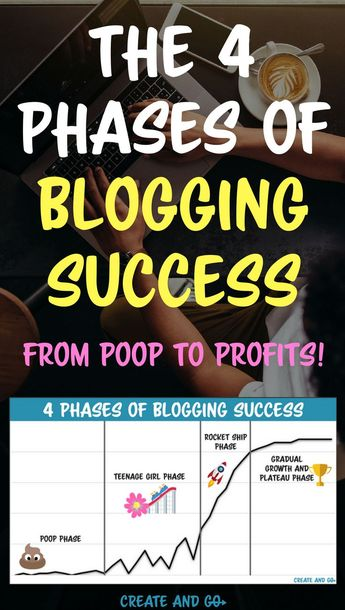 The four phases of online blogging success will help you analyze where you are at on your path to monetize your blog and manage your expectations along the way. | Createango.co