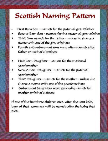 Understanding the Scottish Naming Pattern - Linda Busby - #Busby #linda #Naming #Pattern #Scottish #Understanding