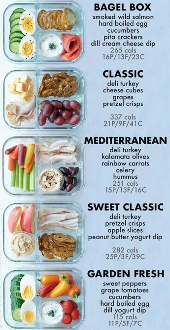 Healthy eating boxes