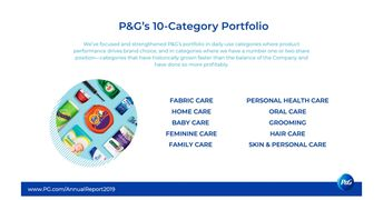 P&G 2019 Annual Report Details Strategic Choices, Strong Results, Superior Brands and Shareholder Value