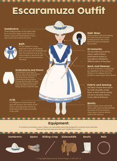 Escaramuza Charra, A 100% Mexican Tradition