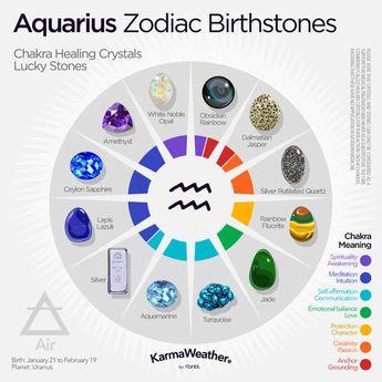 Zodiac birthstones - Lucky stones for zodiac signs