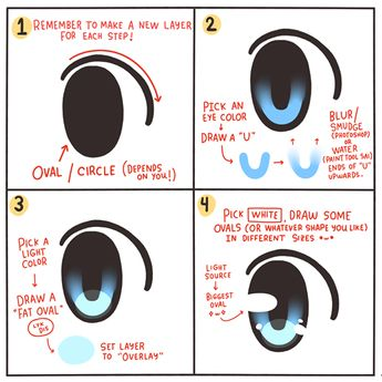 How to Draw Manga Eyes in Photoshop/Paint Sai.