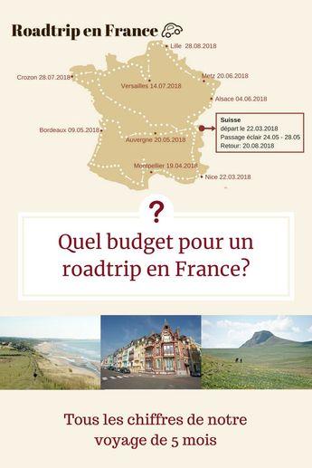 Voyager en France: quel budget prévoir? On vous donne nos chiffres