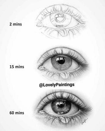 Karakalem Adım Adım Göz Çizimleri (Gerçekçi ve Renkli)