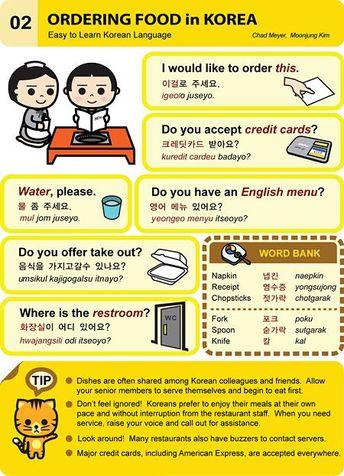 Korean Language 한국어 – Easy Korean Series 1 to 10