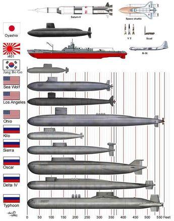 武士の島 — lex-for-lexington:  The I-400-class (Sentoku)...