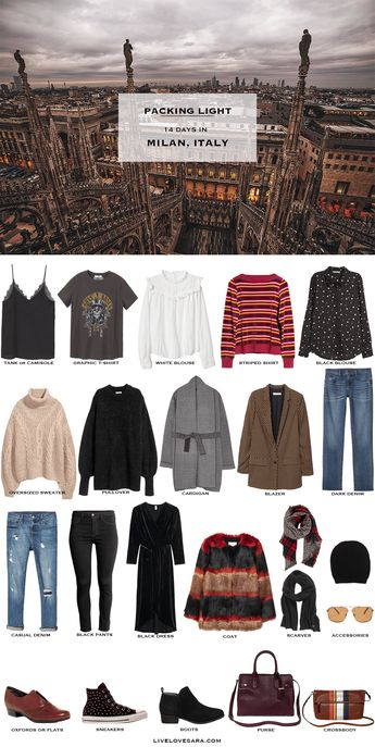 What to Pack for Milan, Italy