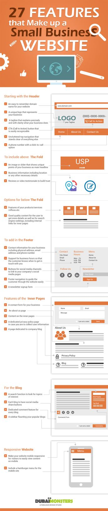 Infographic looks at the essential elements of any small business website
