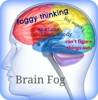 Brain fog is a classic part of chronic fatigue syndrome and fibromyalgia, presenting as: Horrible short-term memory, Difficulty with word finding and word substitution (e.g., substituting th… #chronicfatiguefacts #chronicfatiguesyndrome