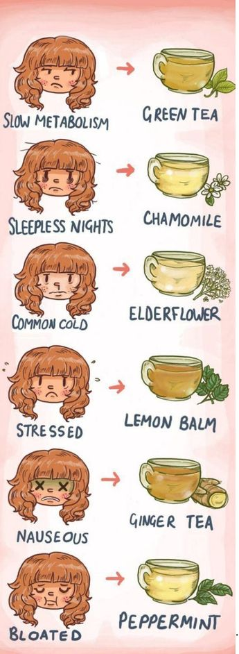 Know Your Tea #healthyhome #nontoxiclifestyle #naturalliving #toxinfreeliving